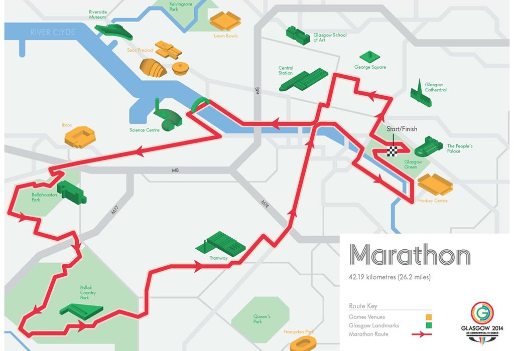 Glasgow 2014 Marathon Route Map