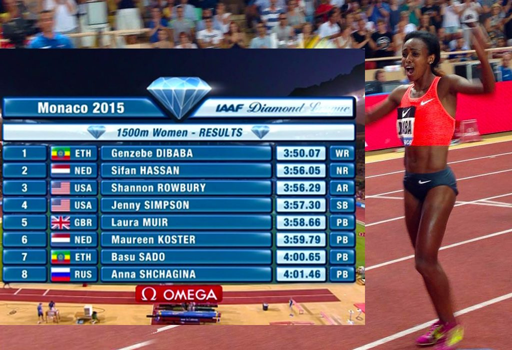 Genzebe Dibaba of Ethiopia broke the outdoor world record in women's 1500m in Monaco - July 17, 2015