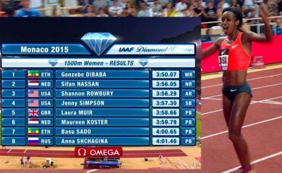 Genzebe Dibaba of Ethiopia broke the outdoor world record in women's 1500m in Monaco - July 17, 2015